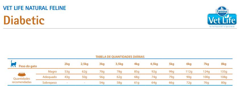 diabetic-tabla.jpg