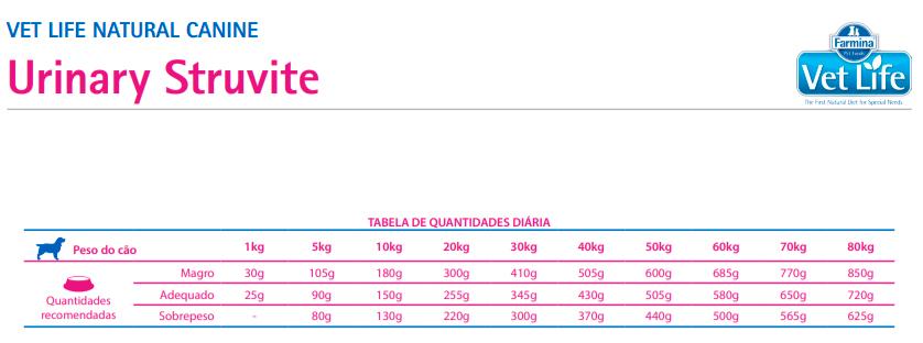 URINARY-STRUVITE-tabla.jpg
